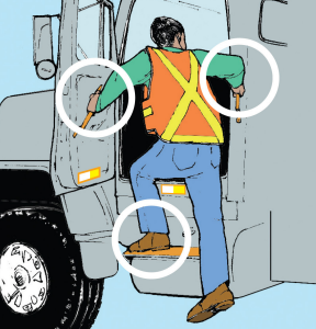 Image from WorkSafeBC's Toolbox Meeing Guide: Maintain Three-point Contact with Mobile Equipment